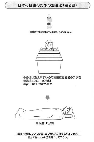 マイルド加温療法の手順