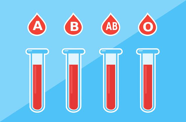 血液型相性判断は客観性も再現性も実証も追試もされない疑似科学、血液型相性判断はバラエティ番組や雑誌や朝の情報番組で馴染み深くさせられていますが血液型で人間の相性はわかりません